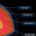 Planet Earth 3D — справочник для инопланетян!