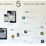 Apple подготовила тайм-ленту в честь пятилетнего юбилея App Store