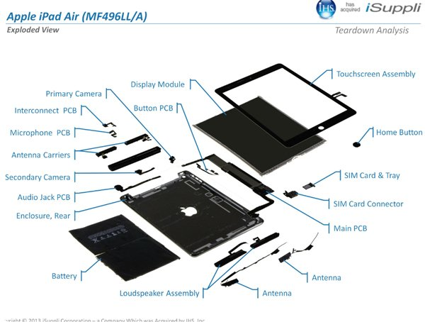 iPad-Air-IIHS-iSuppli-BOM-teardown