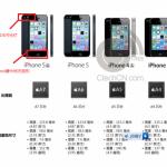 iphone-5s-1-559x500