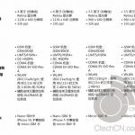 iphone-5s-2