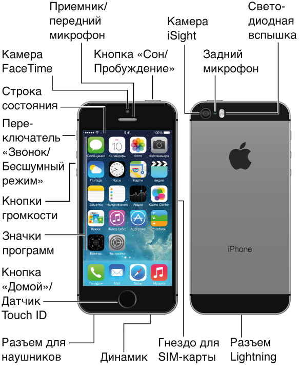 AAG_overview_mobile_P1
