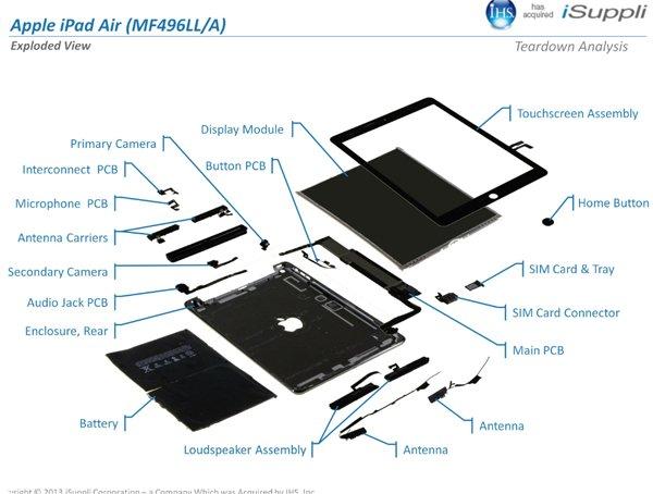 iPad-Air-IIHS-iSuppli-BOM-teardown